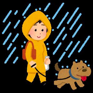 湿った衣服からの蒸散量はどれぐらい?(TRNSYS-USERSより)
