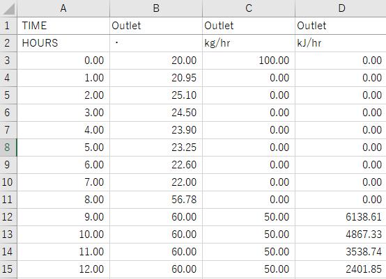 TRNSYSで日単位で平均、最低、最高気温を計算する