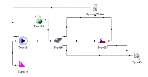TypeStudioで作るTRNSYSコンポーネント(4)