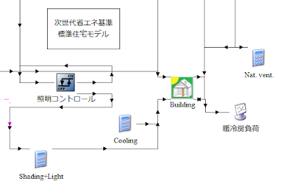 すこしだけ日本語が使えるTRNSYS