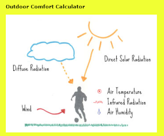 Outdoor Comfort Calculator
