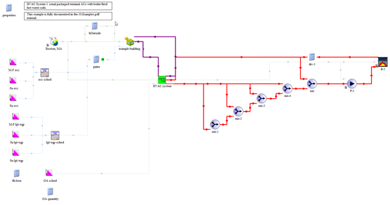 TRNSYSのHVACシステムのサンプル