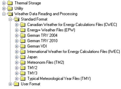 TRNSYSで利用できる気象データ